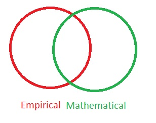 emp_math