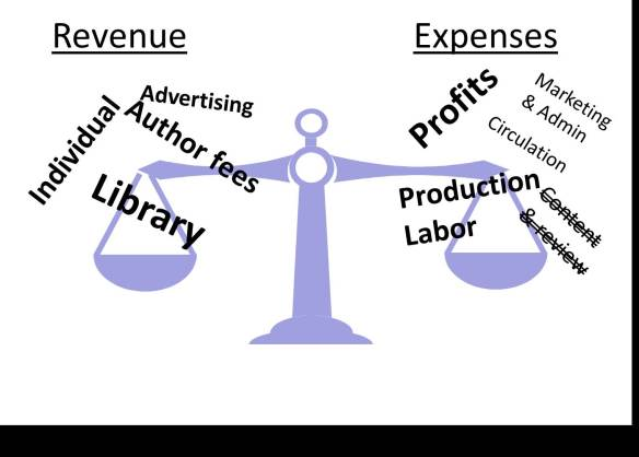 publishing_economics