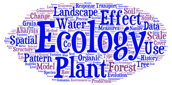 Word cloud for titles of top 200 cited papers in 1989 (click for a full size image)