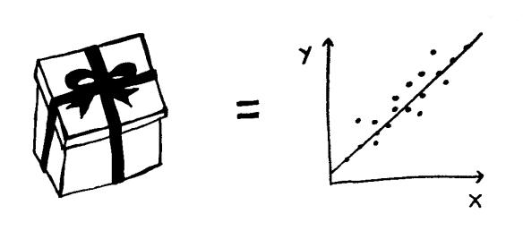 data_present