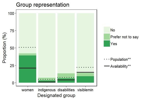 1_GroupRepresentation